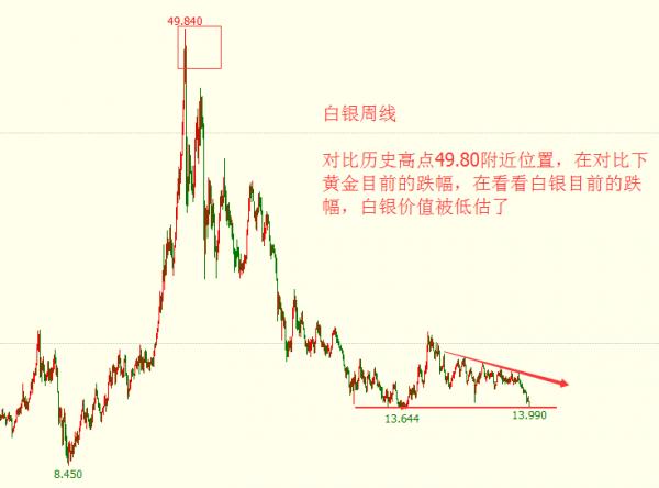 李兴淼:就历史来看白银的价值是被低估的