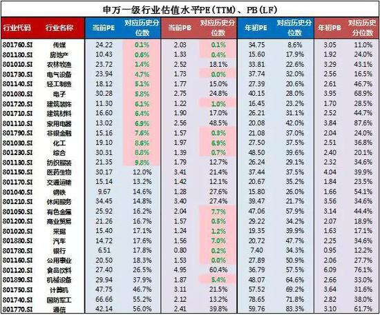 短期市场分析